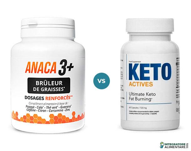 Anaca3 vs Keto Actives