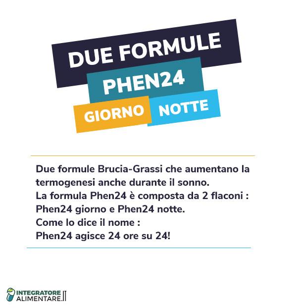 formula phen24