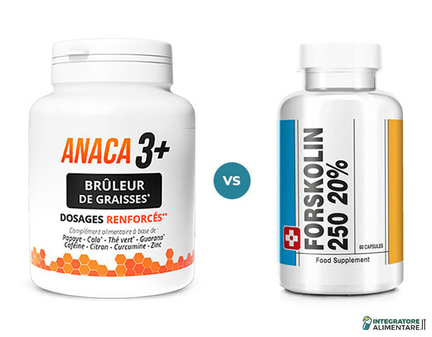 Forskolin 250 vs Anaca3+